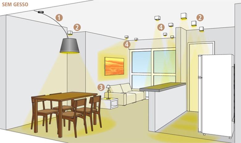7 soluções para fazer ambientes pequenos parecerem maiores do que são 4