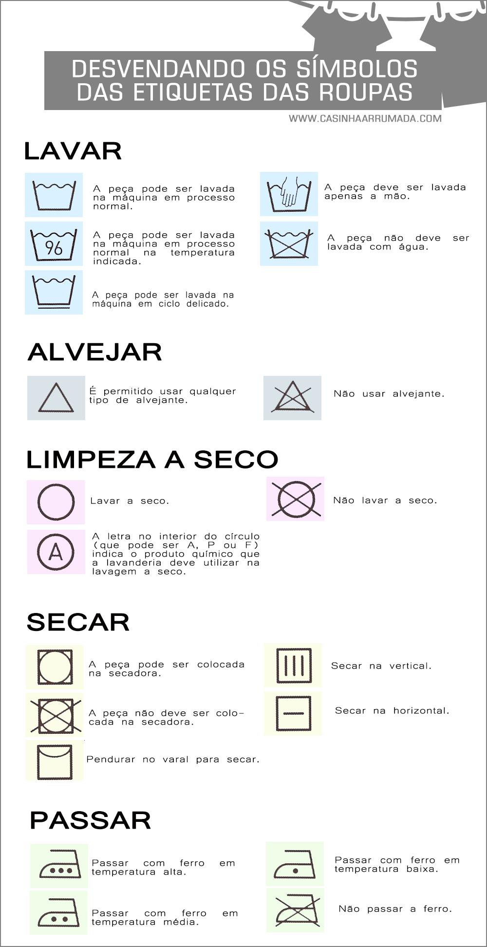 Artesanato Em Mdf Para Cozinha ~ Como ler os símbolos de lavagem de roupas das etiquetas Casinha Arrumada