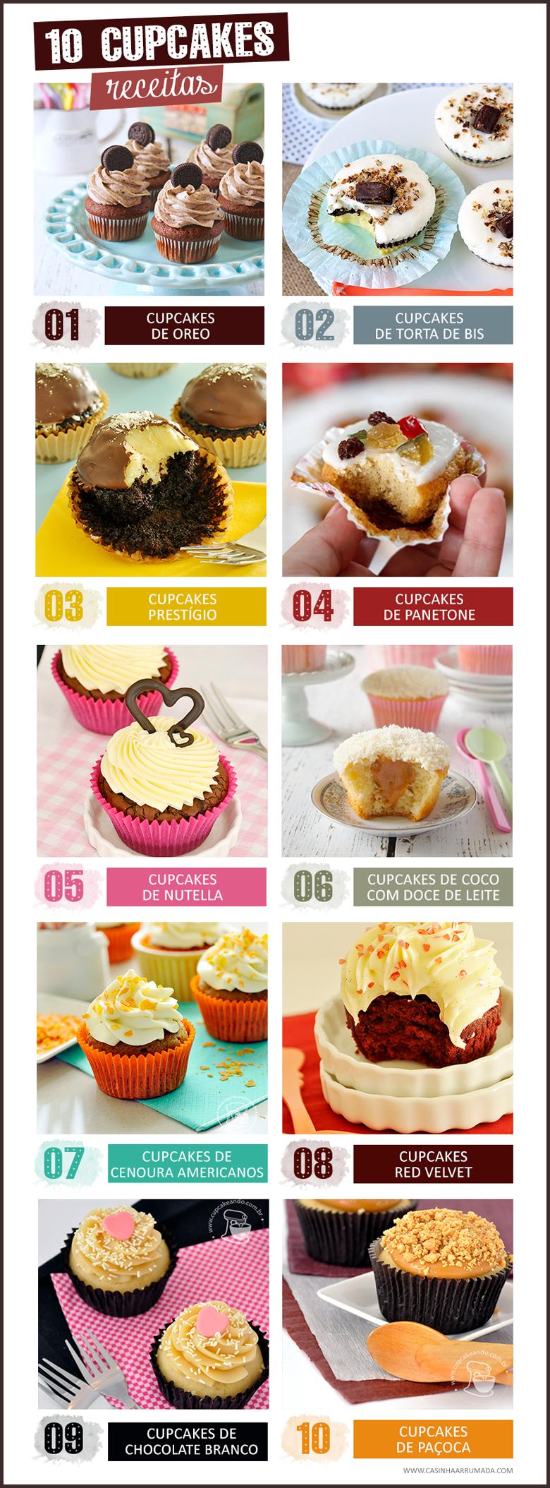 10 receitas de cupcake para fazer em casa